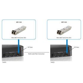 levelone-sfp-transceiver-1555mb-single-mode-duplex-lc-2km
