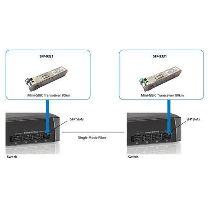 levelone-transceptor-sfp-bidi-mono-modo-125g-20km-t1550r1310nm