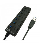 Hubs multipuerto USB