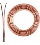 Cables para audio HiFi